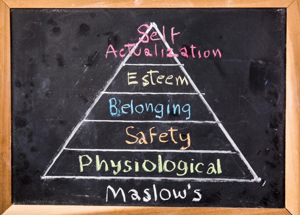 Self Actualization Pyramid